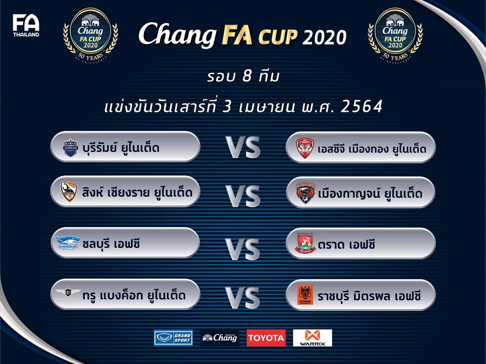 รอบ 8 ทีม Chang 2020 เสร็จ