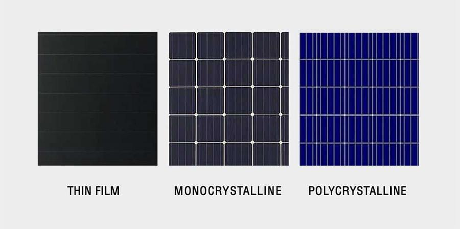 1. Types of Solar Panels